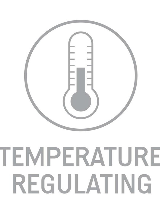 Pocket Sprung Anti-Allergy and Temperature Regulating Cotbed Mattress image number 4